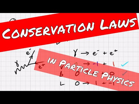 Conservation Laws in Particle Physics - A Level Physics Revision