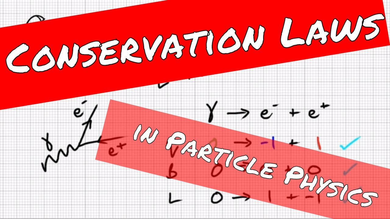 Particle Physics - Conservation Laws - A Level Physics Revision