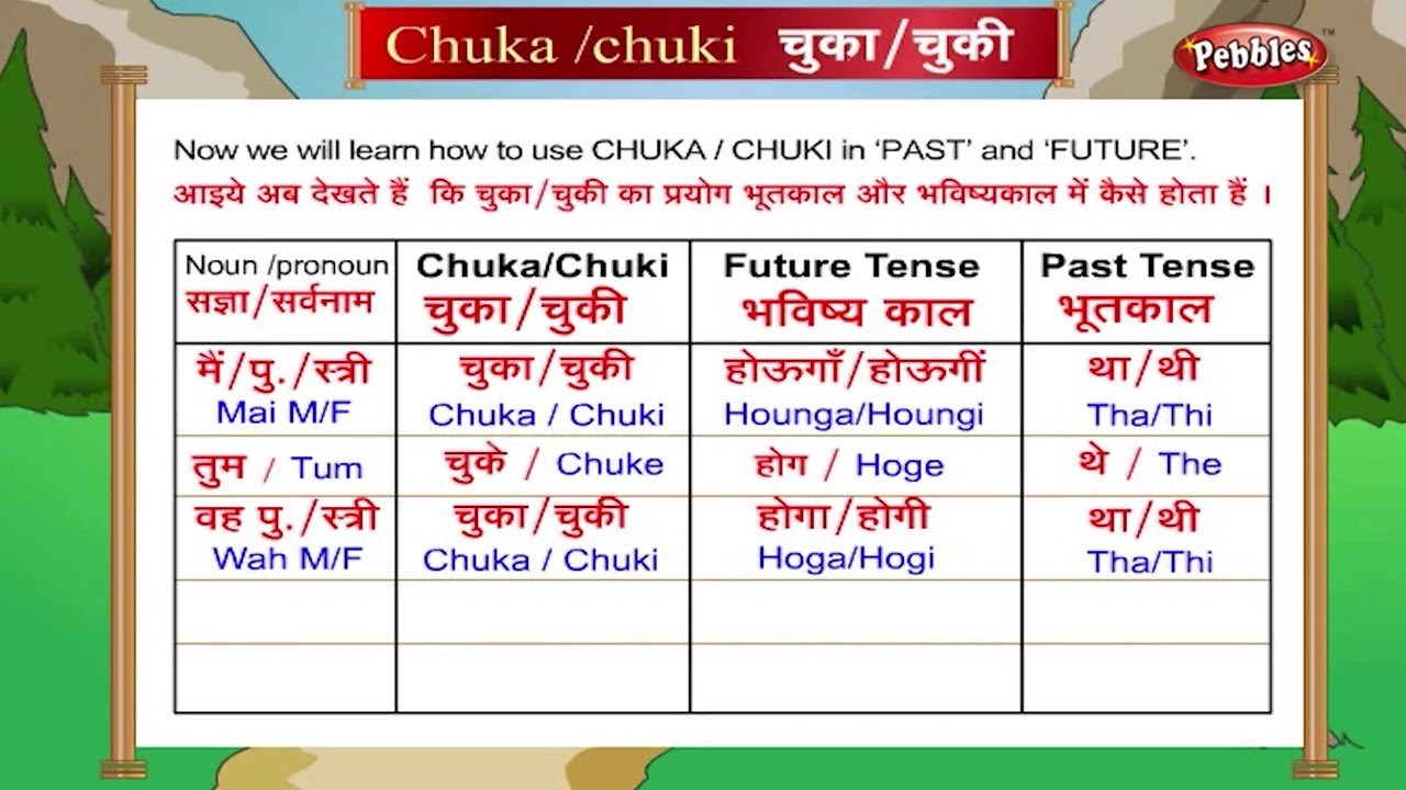 Learn Hindi Through English : Chuka & Chuki