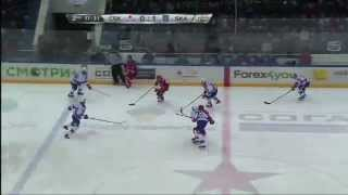 Daily KHL Update - April 7th, 2015 (English)