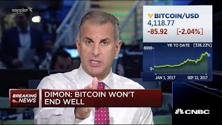 Guy Adami Shares Insight on the Future of Bitcoin and Cryptocurrencies