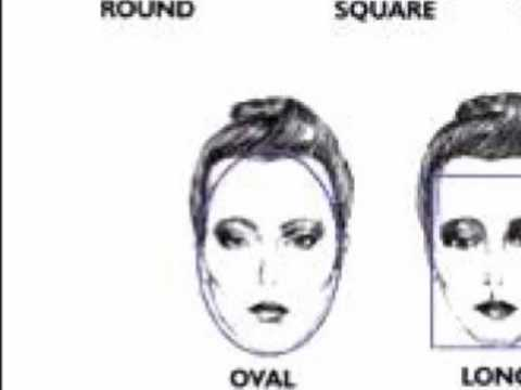 how to choose what hairstyle suits you