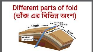 #fold definition #different parts with diagram (ভাঁজ এর সংজ্ঞা, বিভিন্ন অংশ চিত্রসহ) part-1