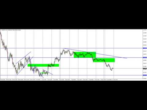 forex-trading-qatar,trading-system,strategy,indicator,robot