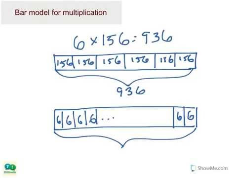 hqdefault 4th grade math multiplication bar model (no) youtube