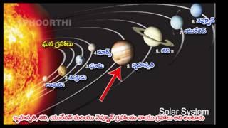 01 సౌర కుటుంబము - భూమి - Solar System and Earth - Mana Bhoomi