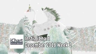 Top 20 Instiz iChart Sales Chart - December 2018 Week 2