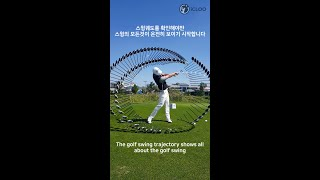 The golf swing trajectory of p…