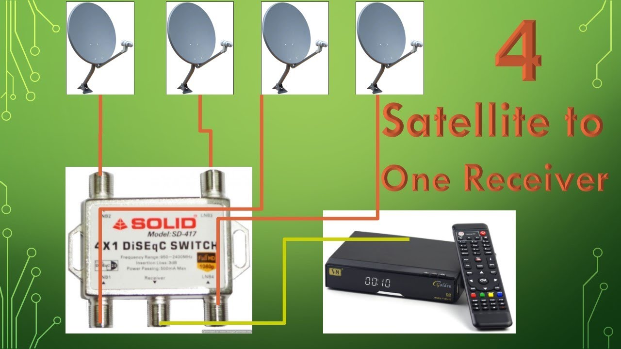 how to connect multiple satellite to one receiver