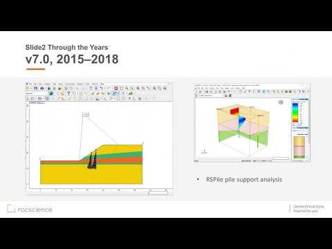 Slide2 Webinar Series: Part I - New Features & Applications