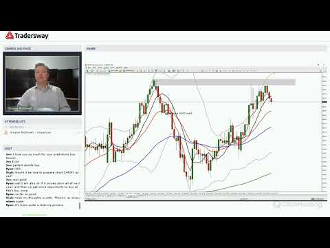 Forex Trading Strategy Webinar Video For Today: (LIVE XXXX X