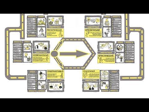 Психология в картинках #2. Как выбрать профессию?