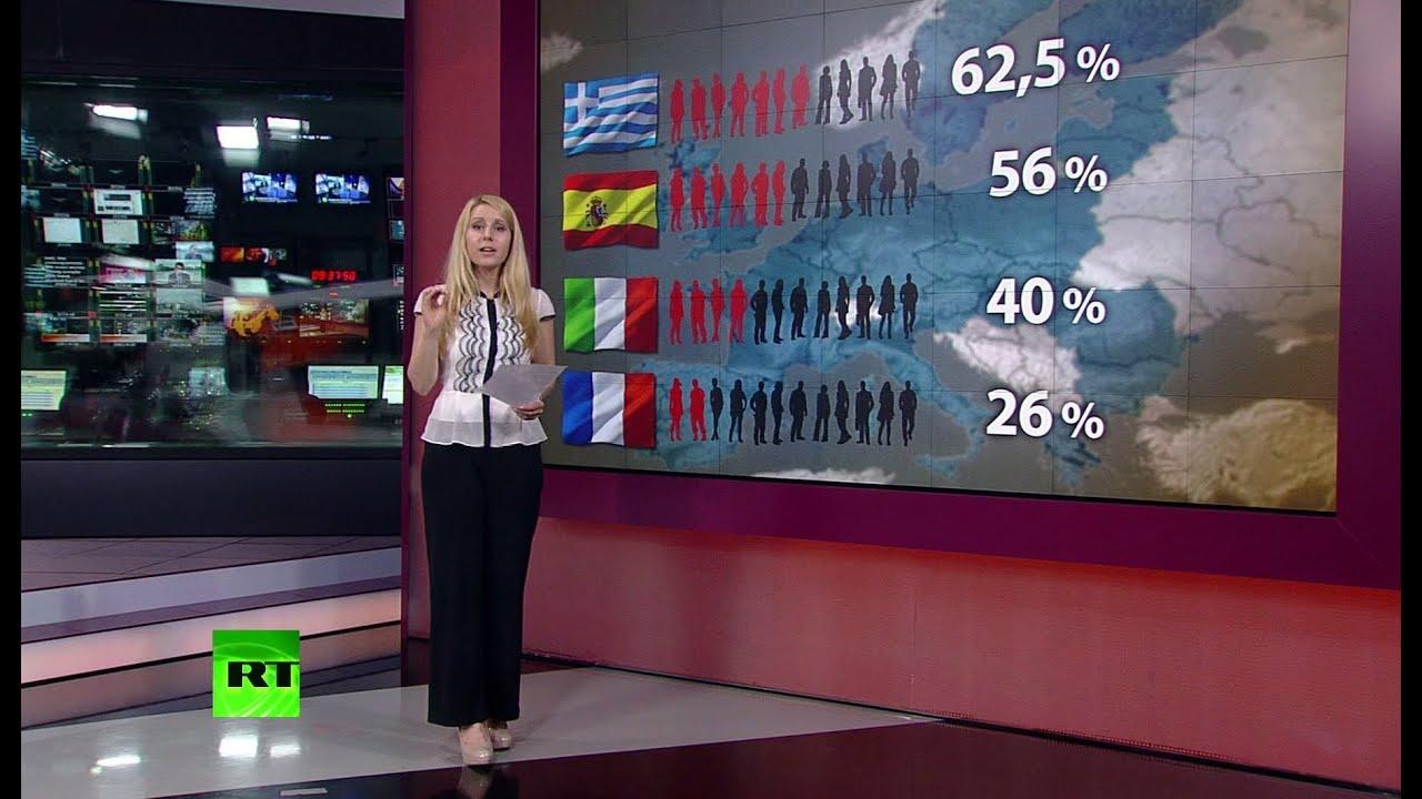 Лидеры ЕС возьмутся за проблему безработицы среди молодежи