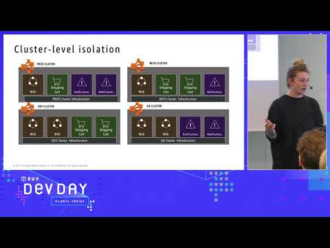 AWS DevDays Nordics - Deep dive into Fargate