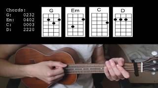 ed-sheeran-perfect-easy-ukulele-tutorial-with-chords-lyrics