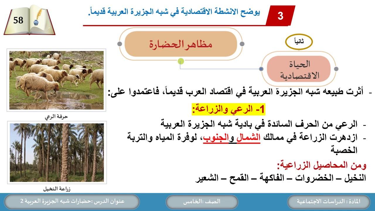 دراسات اجتماعية الصف الخامس حضارات شبه الجزيرة العربية ج2 1 Youtube