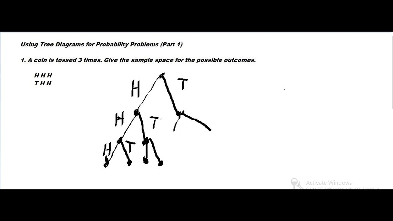 Using tree diagrams for probability problems part 1 youtube using tree diagrams for probability problems part 1 ccuart Choice Image