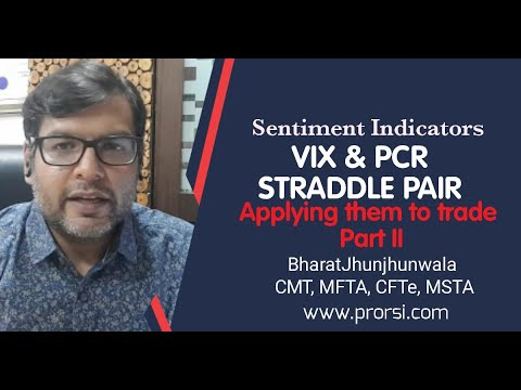PCR, VIX & Straddle to Trade Options – Selling Options Strategy – Part II