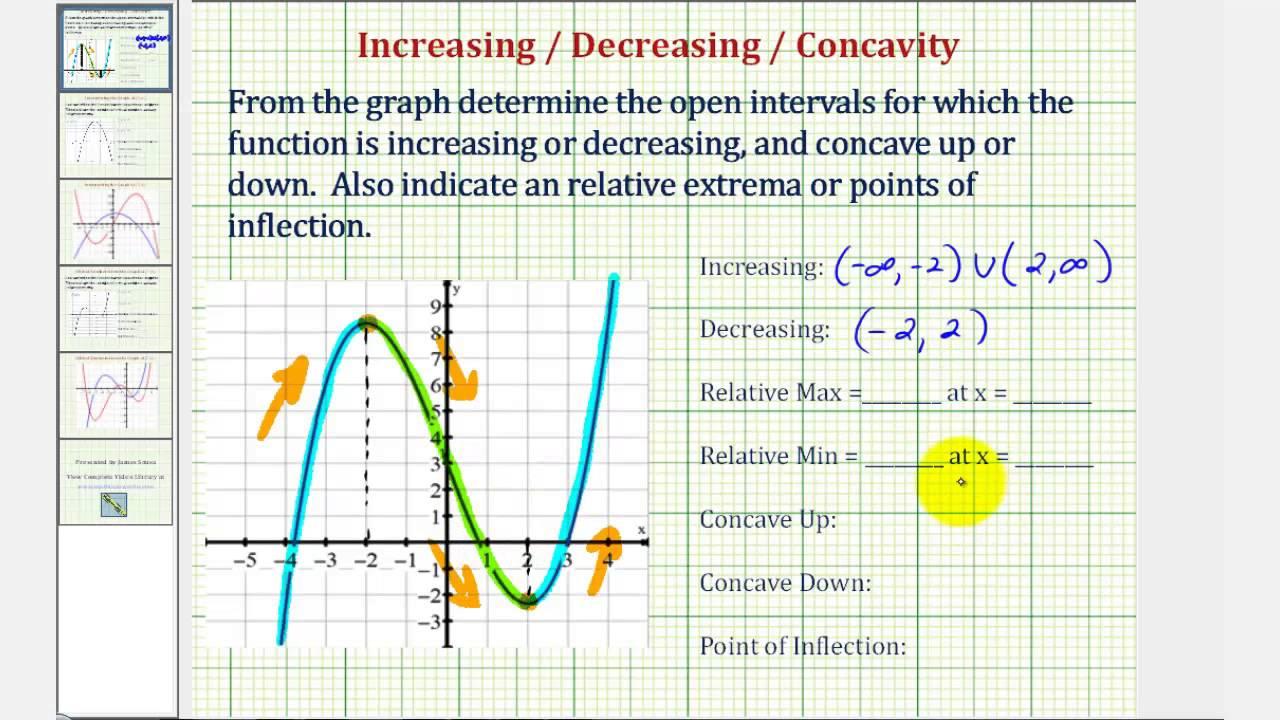 Ex Determine Increasing Decreasing Concavity By