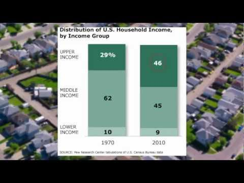 The Lost Decade of the Middle Class