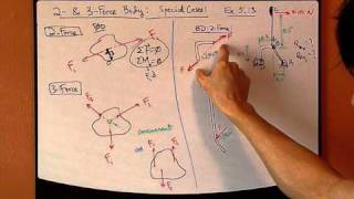 Engineering Statics Ch5 Part4: Rigid Body Equilibrium, 2- & 3-Force Bodies