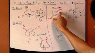 Engineering Statics Ch5 Part4: Rigid Body Equilibrium, 2- & 3-Force Bodies