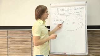 Профессиональная видеосъемка Тренинга в Челябинске(, 2014-03-06T05:09:34.000Z)