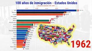100 años de inmigración - Estados Unidos