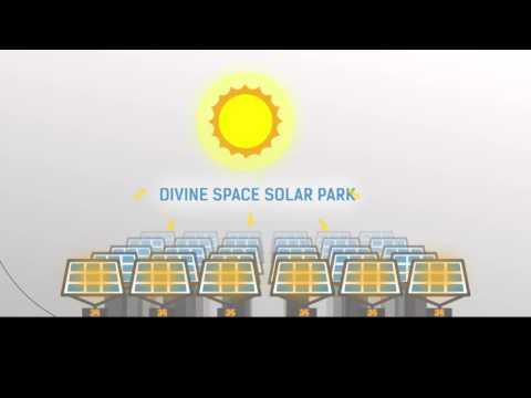 Solar Renewable Energy - Divine Space Energy