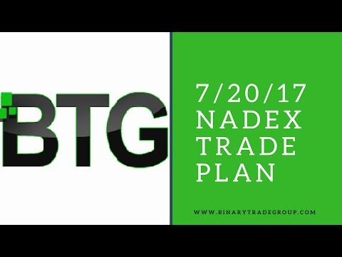 NADEX 7/20/17 Trade Plan for /ES and /NQ #Futures