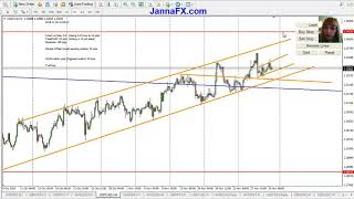 Weekly Forex Analysis for USDCAD, 02 - 07 December 2018, Entry Points