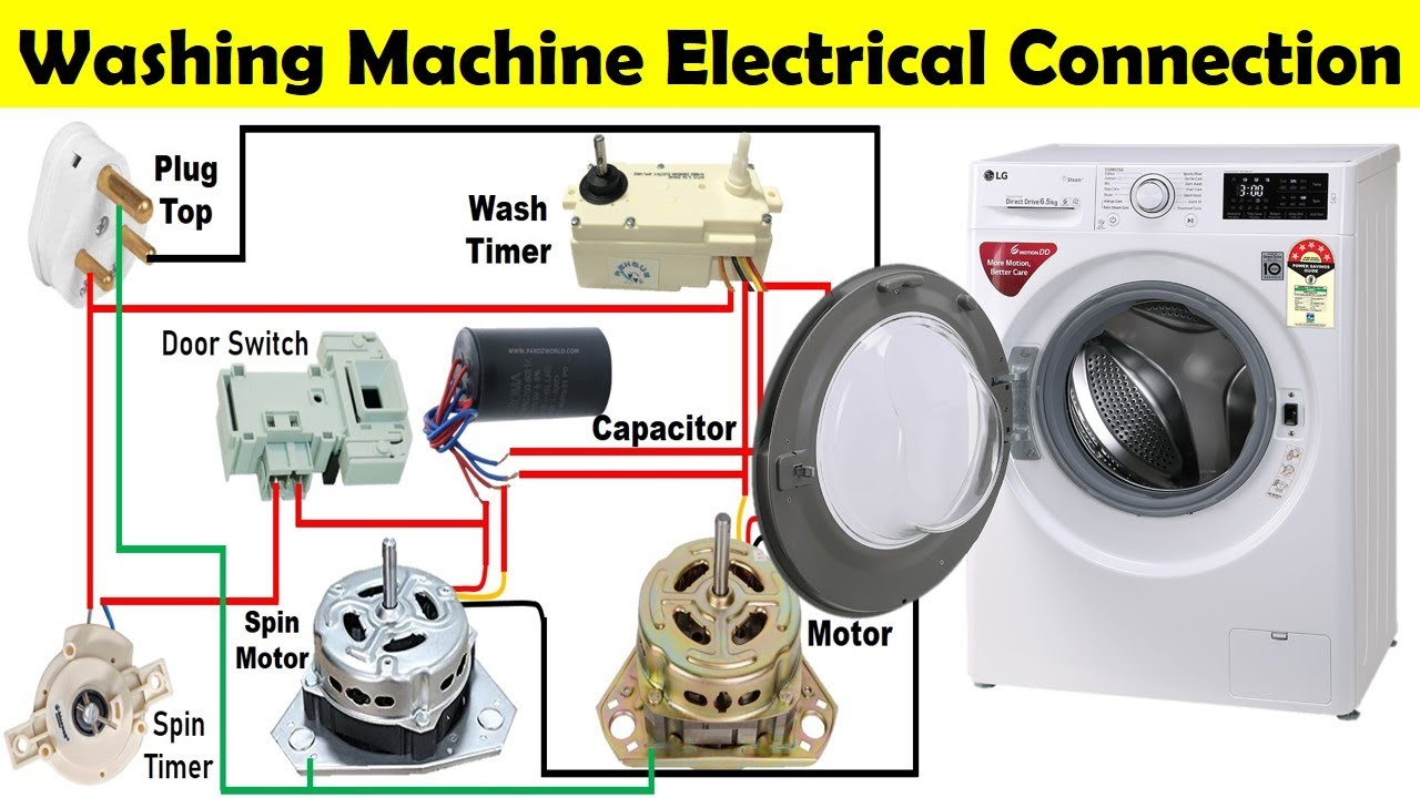 Washing Machine Electrical Connection Diagram | Washing machine wiring |  Electrical Technician - YouTubeYouTube