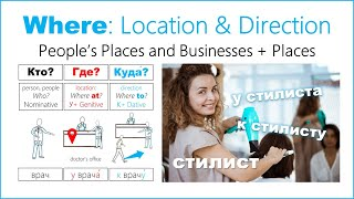 Intermediate Russian I: Location & Direction: Где? Куда? People's Places and Businesses
