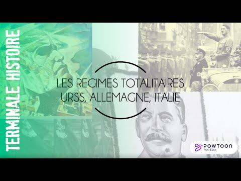 Les régimes totalitaires : génèse, points communs, différences