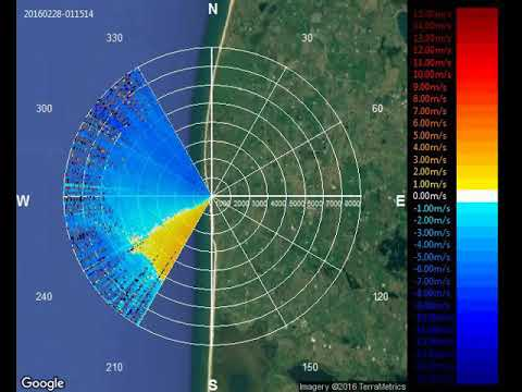 Lidar PPI sector onshore to offshore