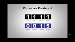 Mengenal Bilangan Biner