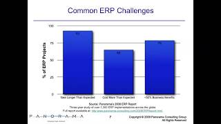 ERP Software Vendor Showdown: SAP vs Oracle vs Microsoft Dynamics
