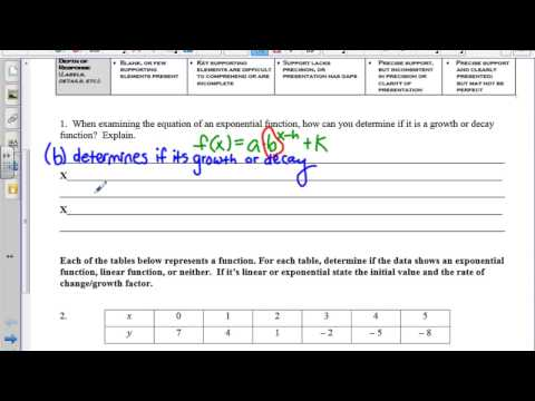 Day 3 Exponential Functions Type 3 (Video Answer Key)