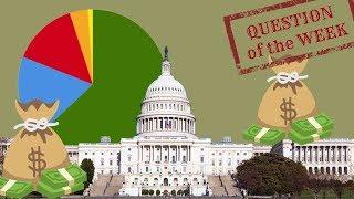 Federal Social Spending