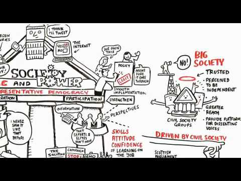 Growing participatory and deliberative democracy animation (2010)