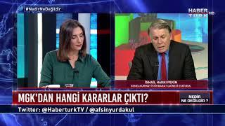 Nedir Ne Değildir? - 22 Eylül 2017 (Kuzey Irak Referandumu)