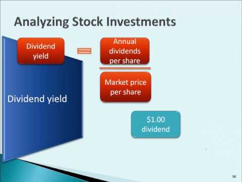 PE Ratio, Dividend Yield, Dividend Payout