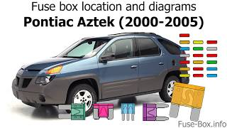 Fuse Box Location And Diagrams Pontiac Aztek 2000 2005 Youtube