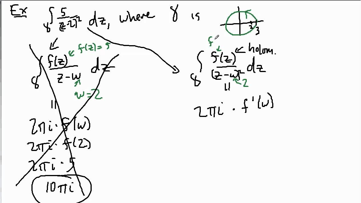 Complex Analysis: Example of a modification of Cauchy's