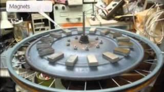 moteur magnétique réalité ou science fiction