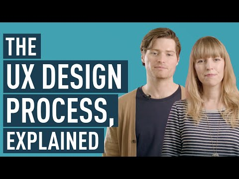 What Does A UX Designer Actually Do? The UX Design Process | UX Design For Beginners