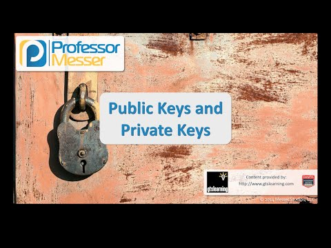 Public Keys and Private Keys - CompTIA Security+ SY0-401: 6.1