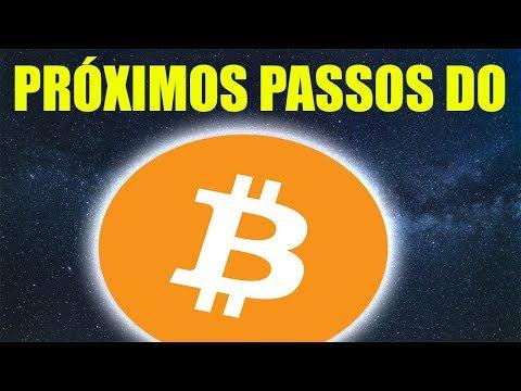 Análise Bitcoin - DESCUBRA OS PRÓXIMO PASSOS
