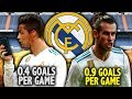 Is Gareth Bale More Important Than Cristiano Ronaldo For Real Madrid     Euro Round Up