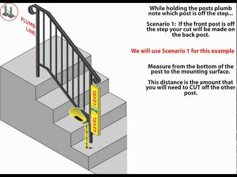 How To Install a DIY Handrail - Do It Yourself Handrail
